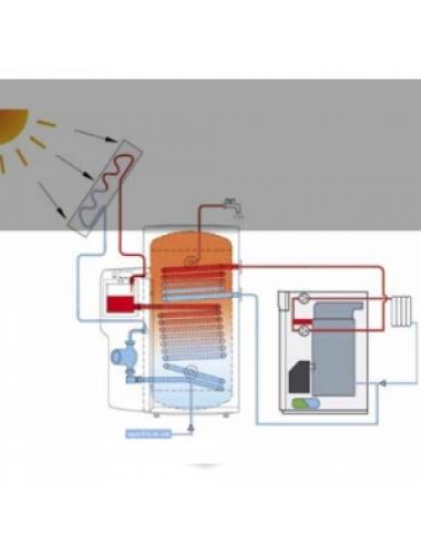 Activa Solar